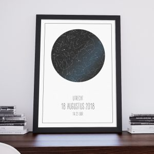 Star map (sterrenposter) poster